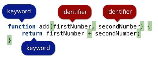 javascript minifier and variable renaming · ariya io