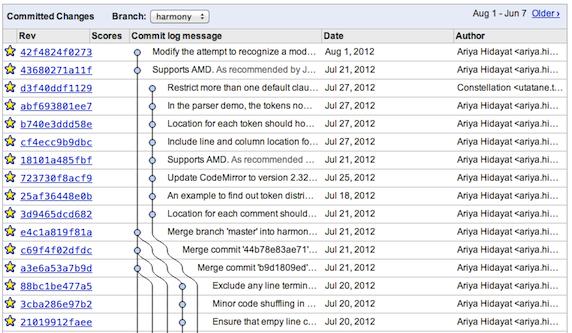 Git Viewer: GitHub vs Google Code · ariya io