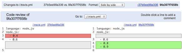 Meet Phabricator The Witty Code Review Tool Built Inside Facebook Techcrunch