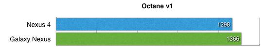 nexus_octane