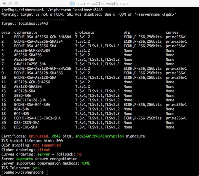 Terminating SSL with Hitch · ariya io